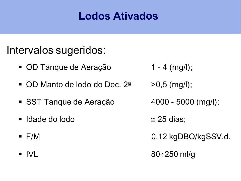 Intervalos sugeridos:  OD Tanque de Aeração 1 - 4 (mg/l);  OD Manto de lodo do Dec. 2 a >0,5 (mg/l);  SST Tanque de Aeração4000 - 5000 (mg/l);  Id