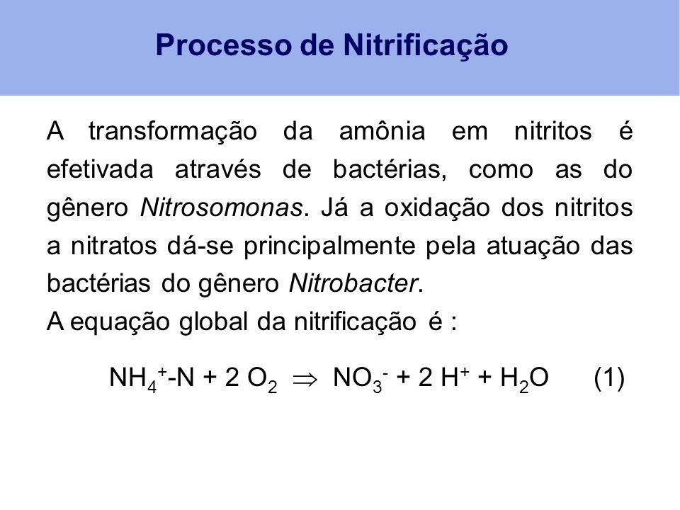 Processo de Nitrificação NH 4 + -N + 2 O 2  NO 3 - + 2 H + + H 2 O (1) A transformação da amônia em nitritos é efetivada através de bactérias, como a