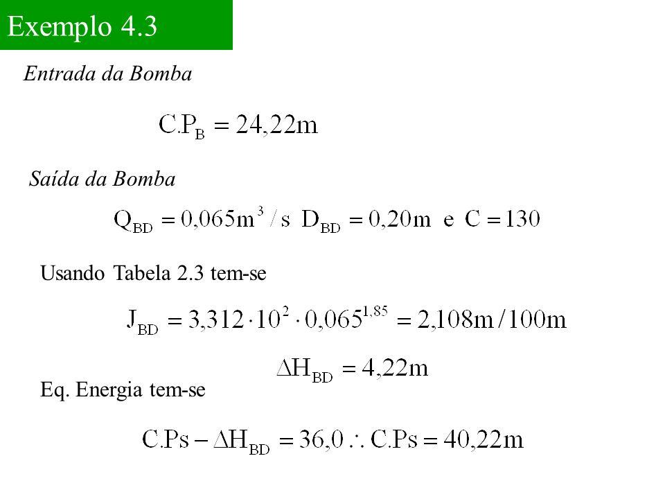 Exemplo 4.3 Entrada da Bomba Saída da Bomba Usando Tabela 2.3 tem-se Eq. Energia tem-se