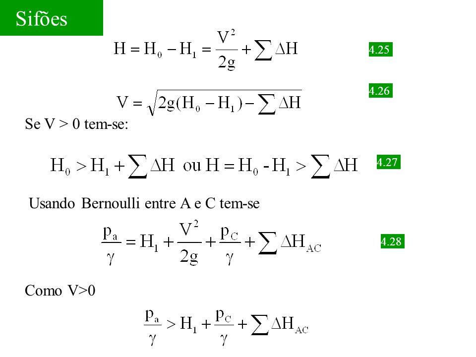 Sifões 4.25 4.26 Se V > 0 tem-se: 4.27 Usando Bernoulli entre A e C tem-se 4.28 Como V>0