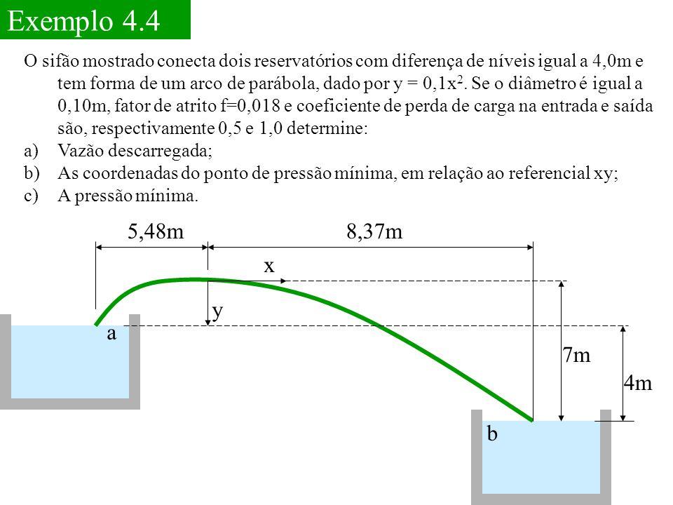 Exemplo 4.4 b a 5,48m8,37m 4m 7m x y O sifão mostrado conecta dois reservatórios com diferença de níveis igual a 4,0m e tem forma de um arco de parábo