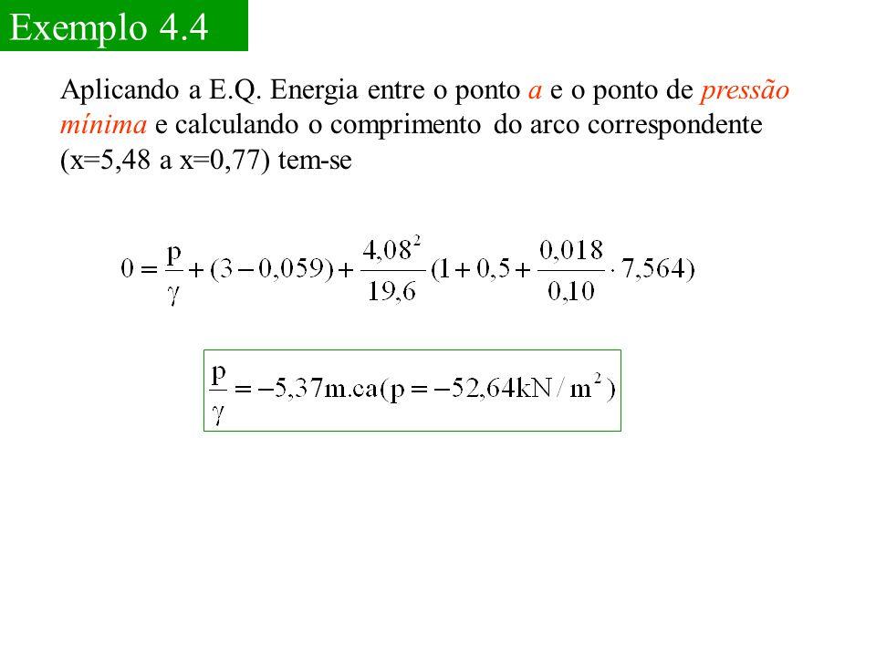 Exemplo 4.4 Aplicando a E.Q. Energia entre o ponto a e o ponto de pressão mínima e calculando o comprimento do arco correspondente (x=5,48 a x=0,77) t