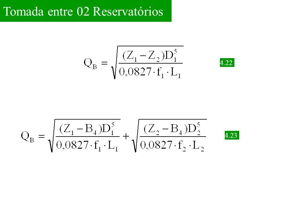 Exemplo 4.4 b a 5,48m8,37m 4m 7m x y O sifão mostrado conecta dois reservatórios com diferença de níveis igual a 4,0m e tem forma de um arco de parábola, dado por y = 0,1x 2.