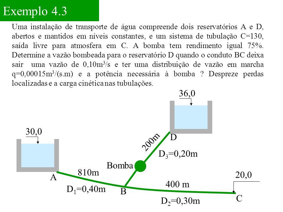Exemplo 4.3 30,0 36,0 B Bomba A 810m D 1 =0,40m D 3 =0,20m 200m D 2 =0,30m 400 m 20,0 C D Uma instalação de transporte de água compreende dois reserva