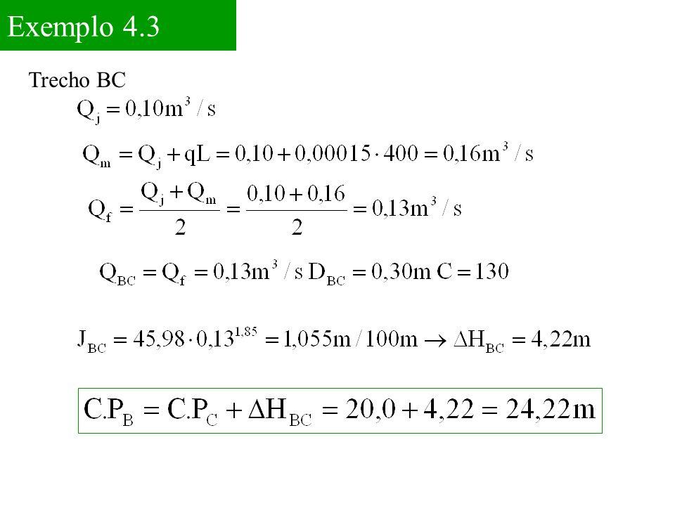 Exemplo 4.3 Trecho AB Com D AB =0,40, J AB =0,714m/100m e C = 130 pela tabela 2.3 tem-se