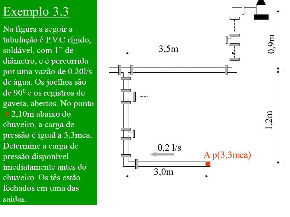 """Exemplo 3.3 Na figura a seguir a tubulação é P.V.C rígido, soldável, com 1"""" de diâmetro, e é percorrida por uma vazão de 0,20l/s de água. Os joelhos s"""