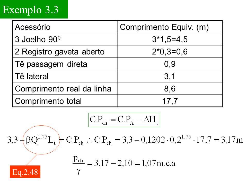 Exemplo 3.3 AcessórioComprimento Equiv. (m) 3 Joelho 90 0 3*1,5=4,5 2 Registro gaveta aberto2*0,3=0,6 Tê passagem direta0,9 Tê lateral3,1 Comprimento