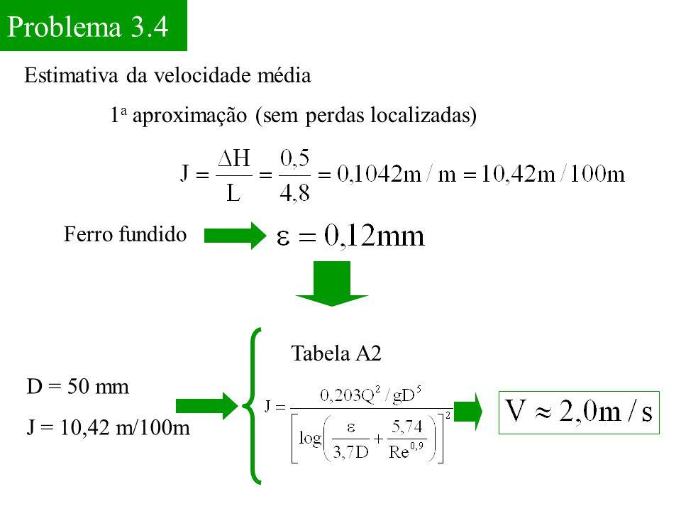 Estimativa da velocidade média 1 a aproximação (sem perdas localizadas) Ferro fundido Problema 3.4 D = 50 mm J = 10,42 m/100m Tabela A2