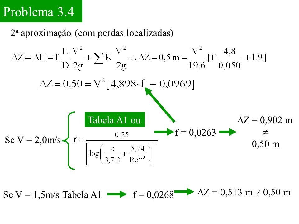 Problema 3.4 Se V = 2,0m/s  Z = 0,902 m  0,50 m f = 0,0263 Se V = 1,5m/s Tabela A1f = 0,0268  Z = 0,513 m  0,50 m 2 a aproximação (com perdas loca