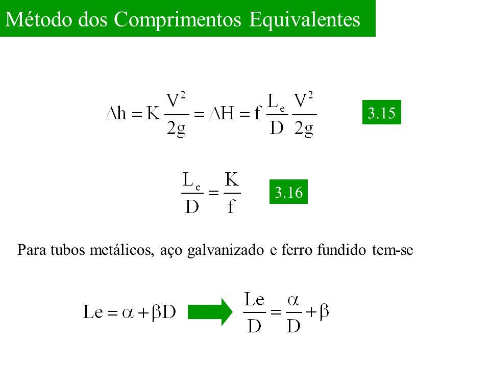 Método dos Comprimentos Equivalentes 3.15 3.16 Para tubos metálicos, aço galvanizado e ferro fundido tem-se