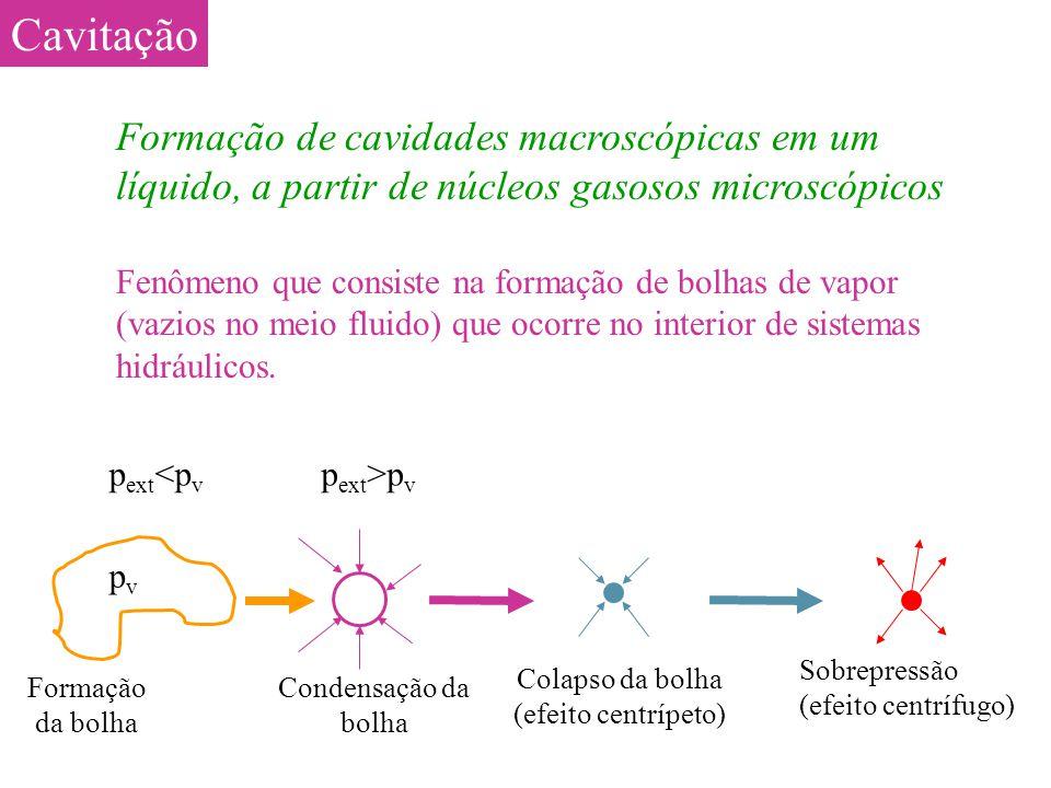 p ext <p v pvpv p ext >p v Formação da bolha Condensação da bolha Colapso da bolha (efeito centrípeto) Sobrepressão (efeito centrífugo) Cavitação Fenô
