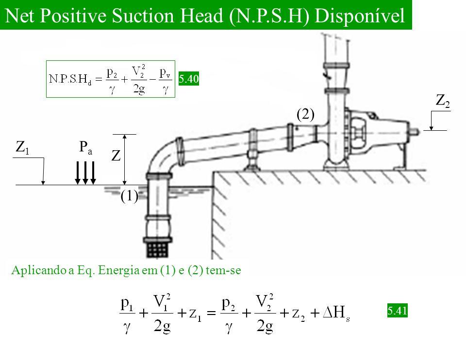 Net Positive Suction Head (N.P.S.H) Disponível Z1Z1 PaPa Z (1) (2) Z2Z2 Aplicando a Eq. Energia em (1) e (2) tem-se 5.41 5.40