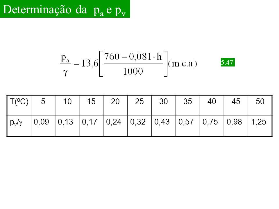 Determinação da p a e p v 5.47 T( 0 C)5101520253035404550 pv/pv/ 0,090,130,170,240,320,430,570,750,981,25