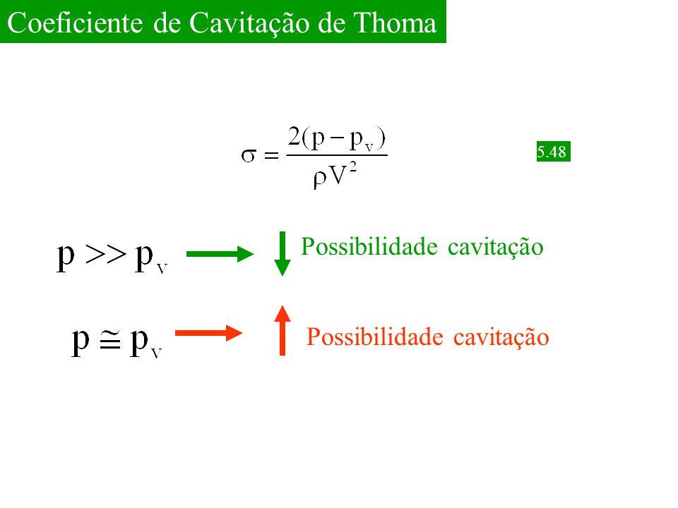 Coeficiente de Cavitação de Thoma 5.48 Possibilidade cavitação
