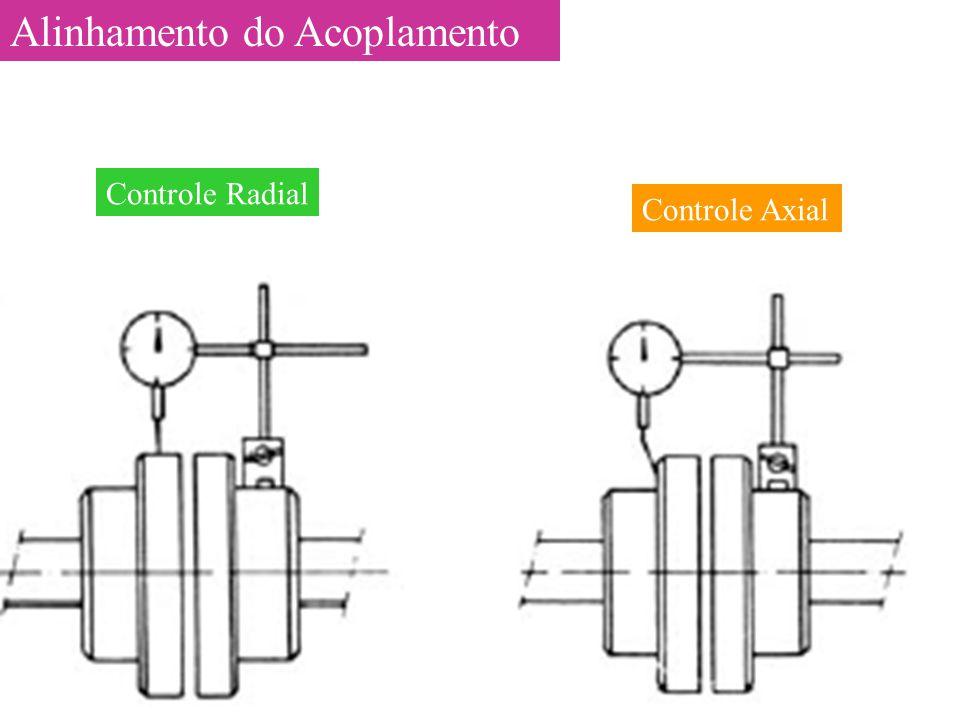 Alinhamento do Acoplamento Controle Radial Controle Axial