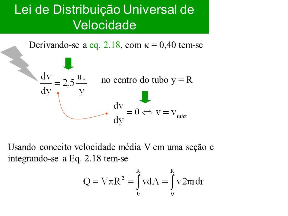 Lei de Distribuição Universal de Velocidade Derivando-se a eq. 2.18, com  = 0,40 tem-se no centro do tubo y = R Usando conceito velocidade média V em