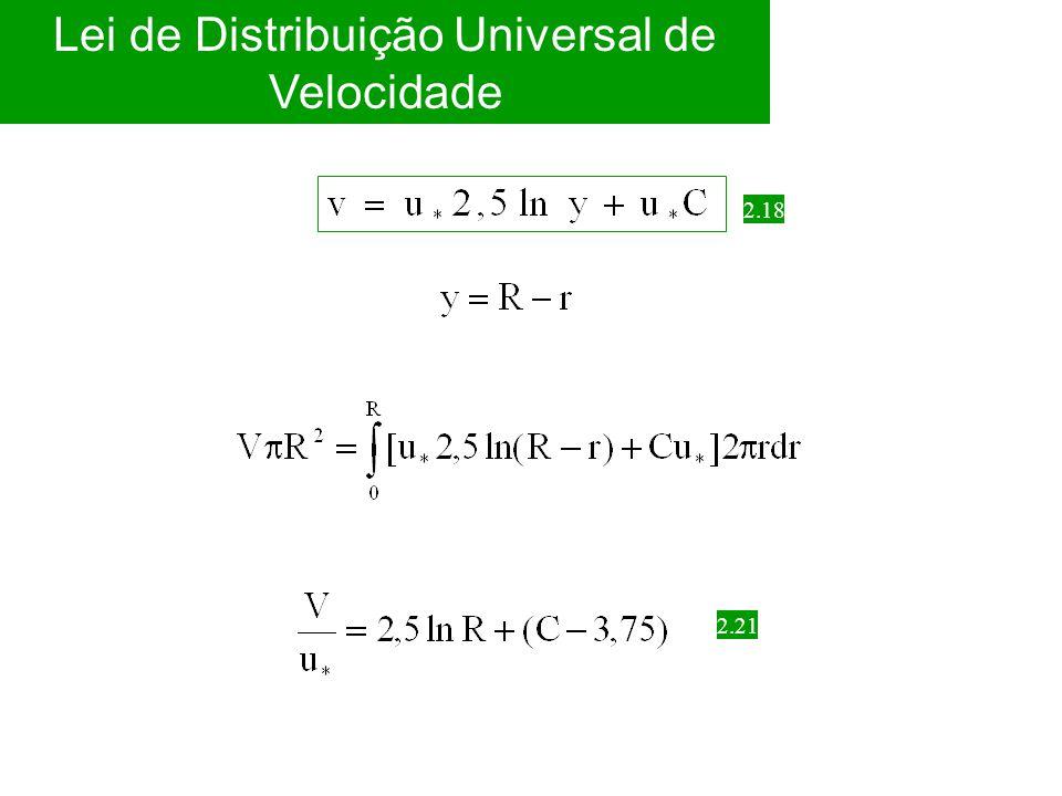 Lei de Distribuição Universal de Velocidade 2.18 2.21