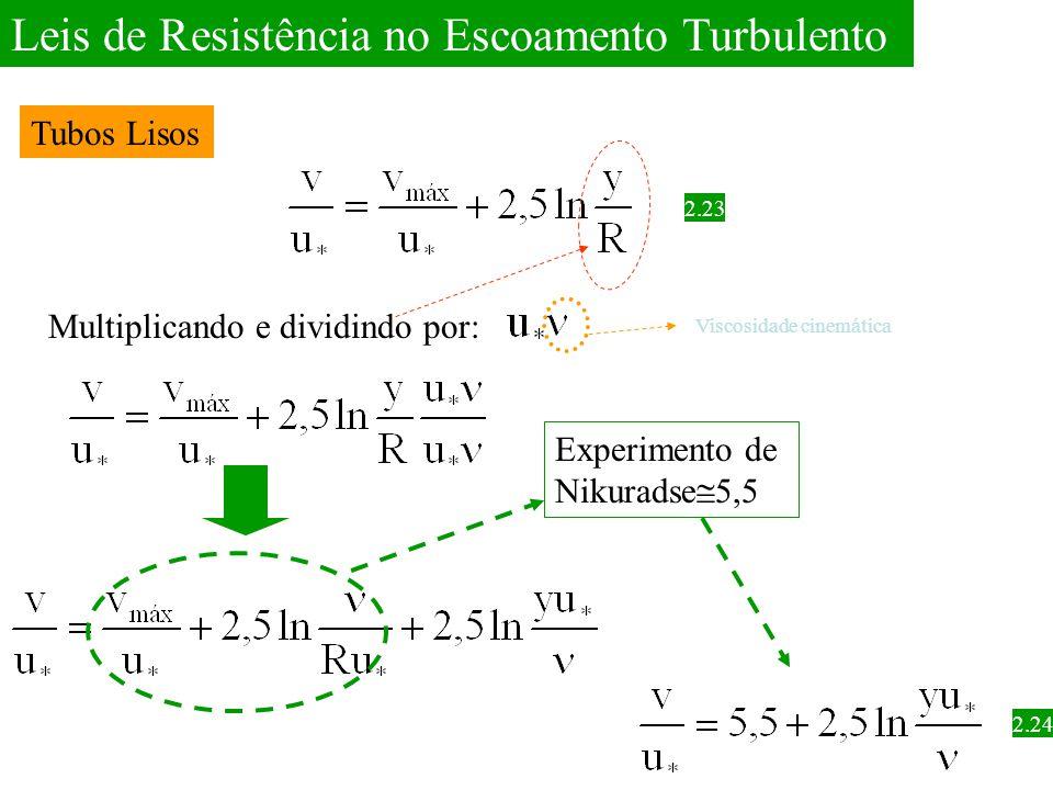 Leis de Resistência no Escoamento Turbulento Tubos Lisos Multiplicando e dividindo por: Experimento de Nikuradse  5,5 2.23 2.24 Viscosidade cinemátic
