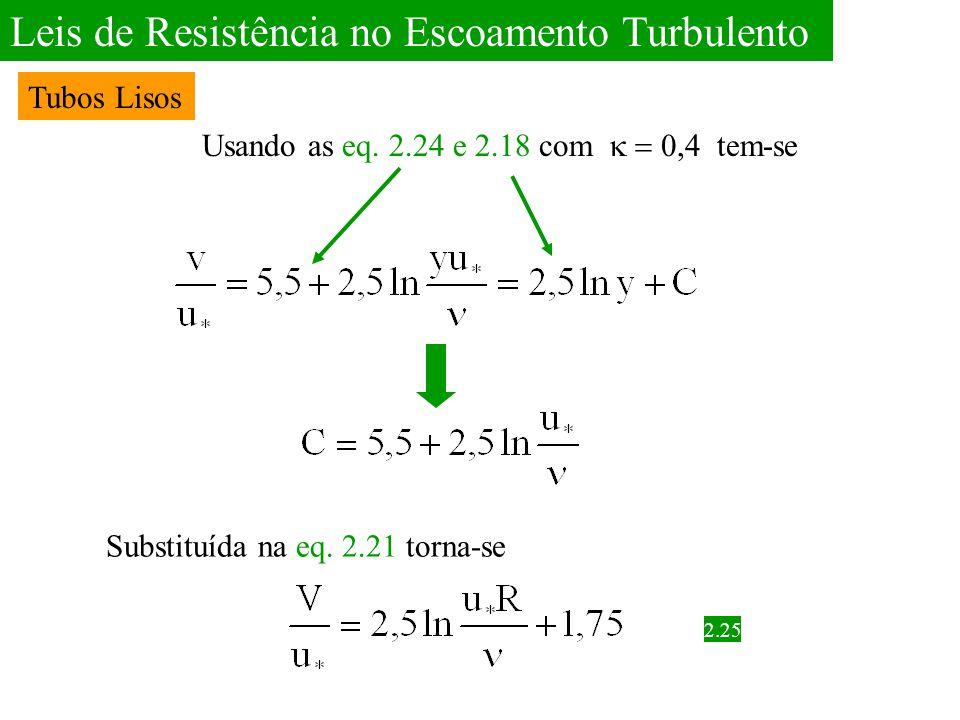 Leis de Resistência no Escoamento Turbulento Usando as eq. 2.24 e 2.18 com  tem-se Substituída na eq. 2.21 torna-se 2.25 Tubos Lisos
