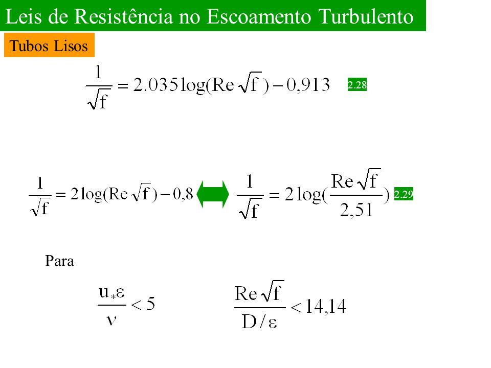 Leis de Resistência no Escoamento Turbulento 2.28 Tubos Lisos Para 2.29