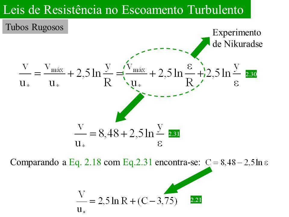 Leis de Resistência no Escoamento Turbulento 2.30 Tubos Rugosos Experimento de Nikuradse 2.31 Comparando a Eq. 2.18 com Eq.2.31 encontra-se: 2.21