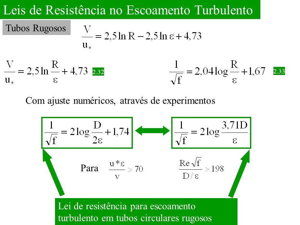Leis de Resistência no Escoamento Turbulento Tubos Rugosos 2.32 2.33 Com ajuste numéricos, através de experimentos Para Lei de resistência para escoam