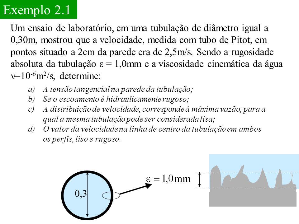 Exemplo 2.1 Um ensaio de laboratório, em uma tubulação de diâmetro igual a 0,30m, mostrou que a velocidade, medida com tubo de Pitot, em pontos situad