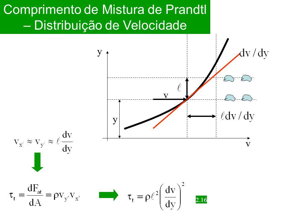 Exemplo 2.1-Solução a)Assumindo que o escoamento seja hidraulicamente rugoso, pode-se utilizar a equação 2.31, na forma