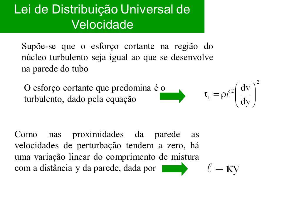 Lei de Distribuição Universal de Velocidade Supõe-se que o esforço cortante na região do núcleo turbulento seja igual ao que se desenvolve na parede d