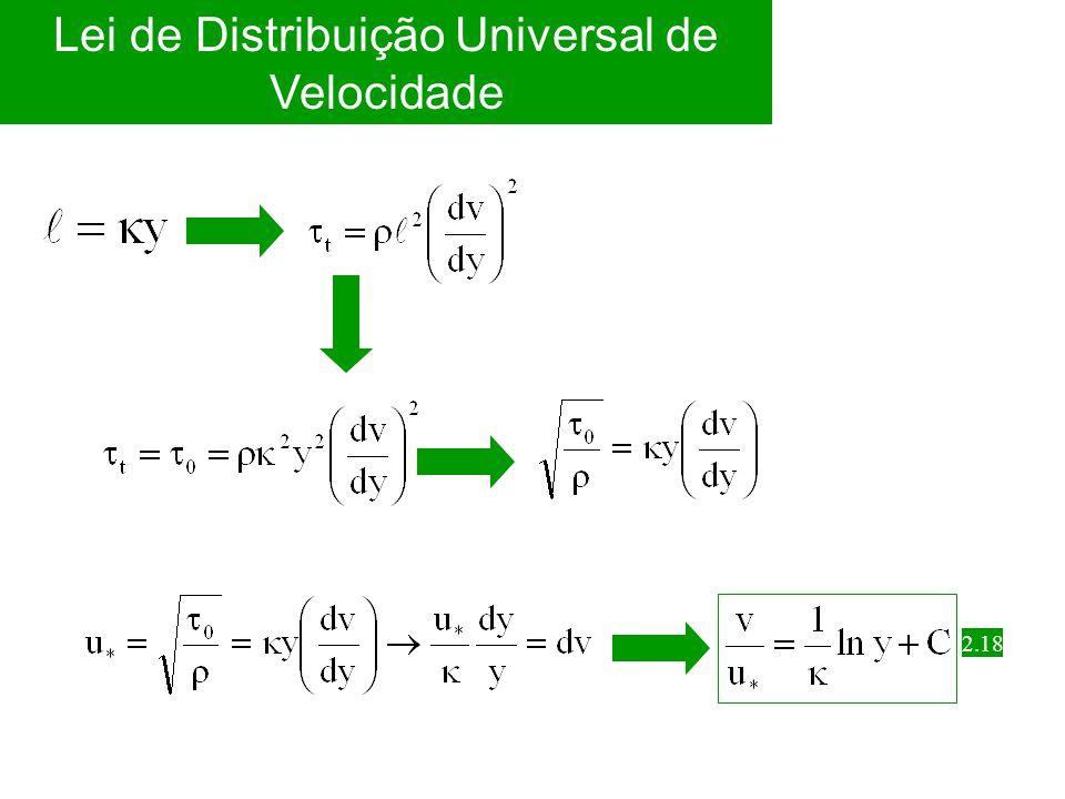Leis de Resistência no Escoamento Turbulento Tubos Lisos Multiplicando e dividindo por: Experimento de Nikuradse  5,5 2.23 2.24 Viscosidade cinemática