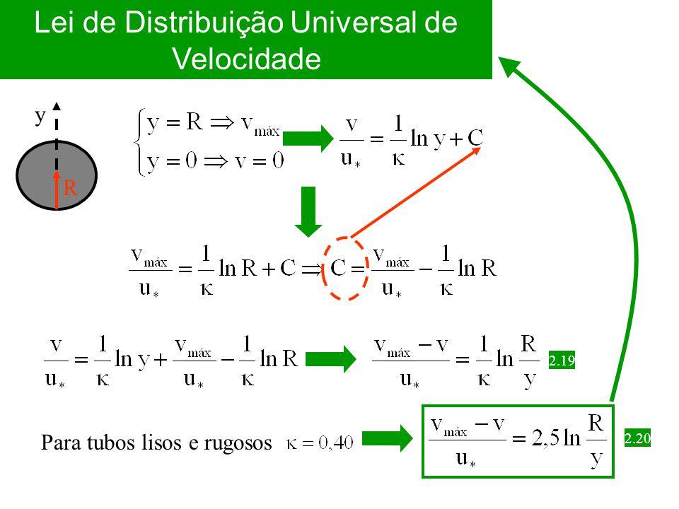 Lei de Distribuição Universal de Velocidade Derivando-se a eq.