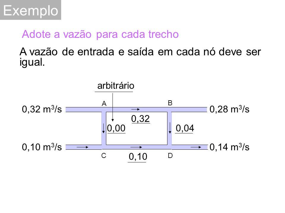A B CD Exemplo Adote a vazão para cada trecho A vazão de entrada e saída em cada nó deve ser igual.