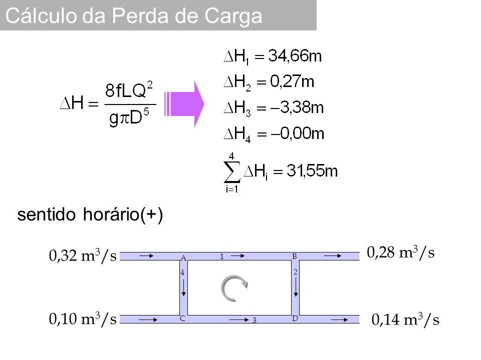 A B CD 0,10 m 3 /s 0,32 m 3 /s 0,28 m 3 /s 0,14 m 3 /s 1 4 2 3 sentido horário(+) Cálculo da Perda de Carga