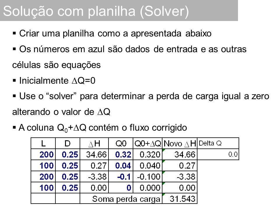Solução com planilha (Solver)  Criar uma planilha como a apresentada abaixo  Os números em azul são dados de entrada e as outras células são equações  Inicialmente  Q=0  Use o solver para determinar a perda de carga igual a zero alterando o valor de  Q  A coluna Q 0 +  Q contém o fluxo corrigido