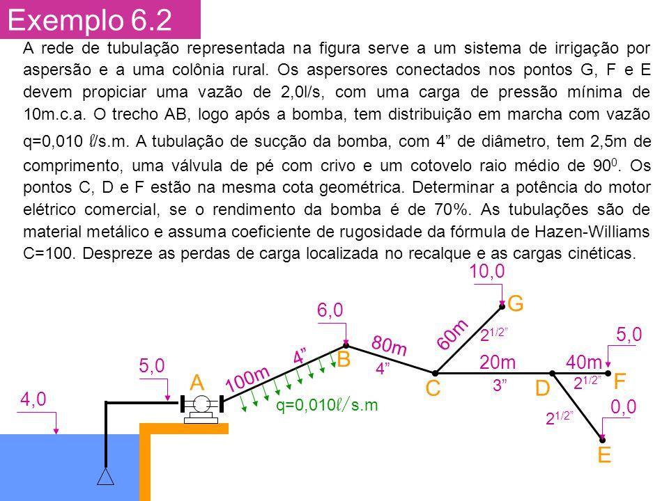 Exemplo 6.2 A rede de tubulação representada na figura serve a um sistema de irrigação por aspersão e a uma colônia rural.