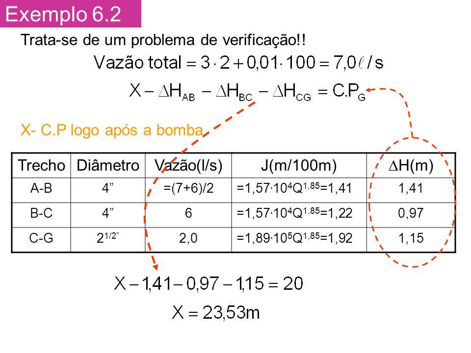 Exemplo 6.2 Trata-se de um problema de verificação!.