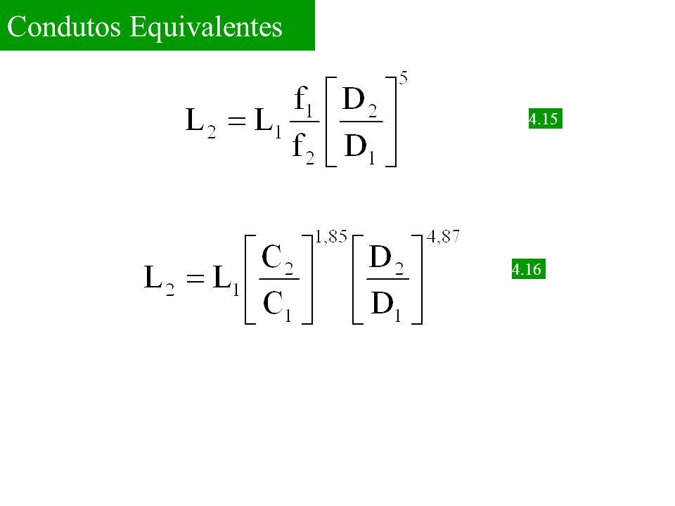 Condutos Equivalentes a um Sistema 4.17 Sistema em série 4.18
