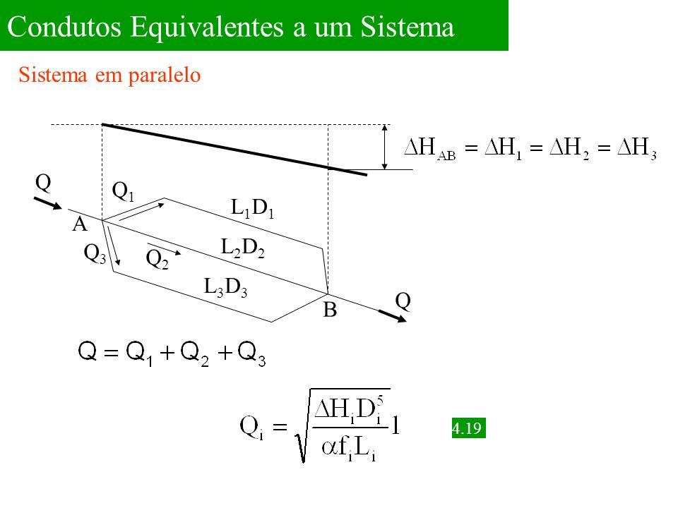 Condutos Equivalentes a um Sistema 4.20