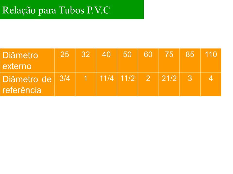Relação para Tubos P.V.C Diâmetro externo 25324050607585110 Diâmetro de referência 3/4111/411/2221/234
