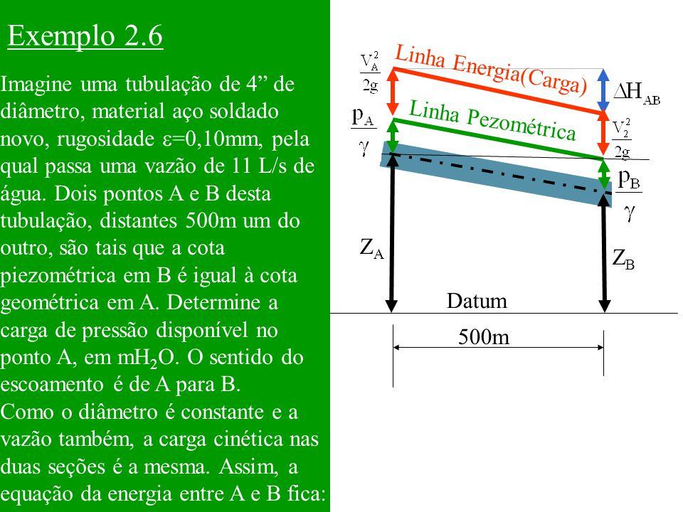 """Imagine uma tubulação de 4"""" de diâmetro, material aço soldado novo, rugosidade  =0,10mm, pela qual passa uma vazão de 11 L/s de água. Dois pontos A e"""