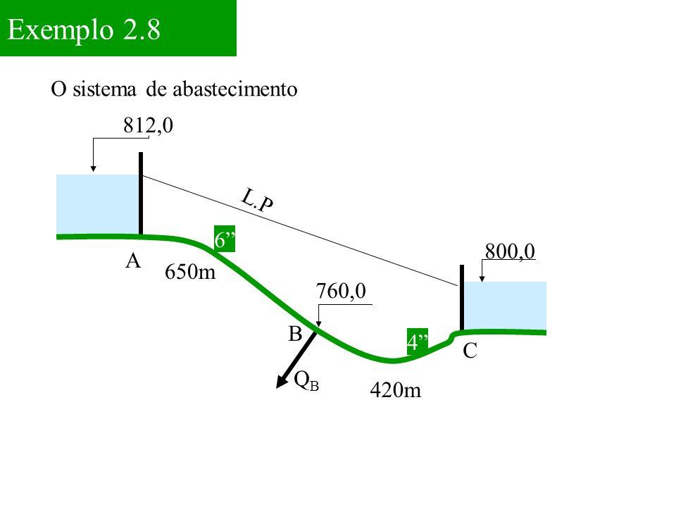 """O sistema de abastecimento 812,0 800,0 A B C 760,0 QBQB 650m 6"""" 4"""" 420m L.P"""