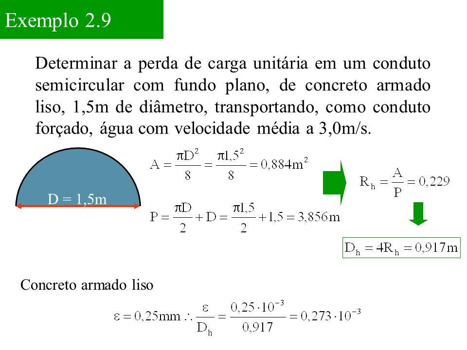 Exemplo 2.9 Determinar a perda de carga unitária em um conduto semicircular com fundo plano, de concreto armado liso, 1,5m de diâmetro, transportando,