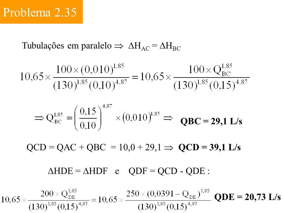 Problema 2.35 Tubulações em paralelo   H AC =  H BC QBC = 29,1 L/s QCD = QAC + QBC = 10,0 + 29,1  QCD = 39,1 L/s  HDE =  HDF e QDF = QCD - QDE :