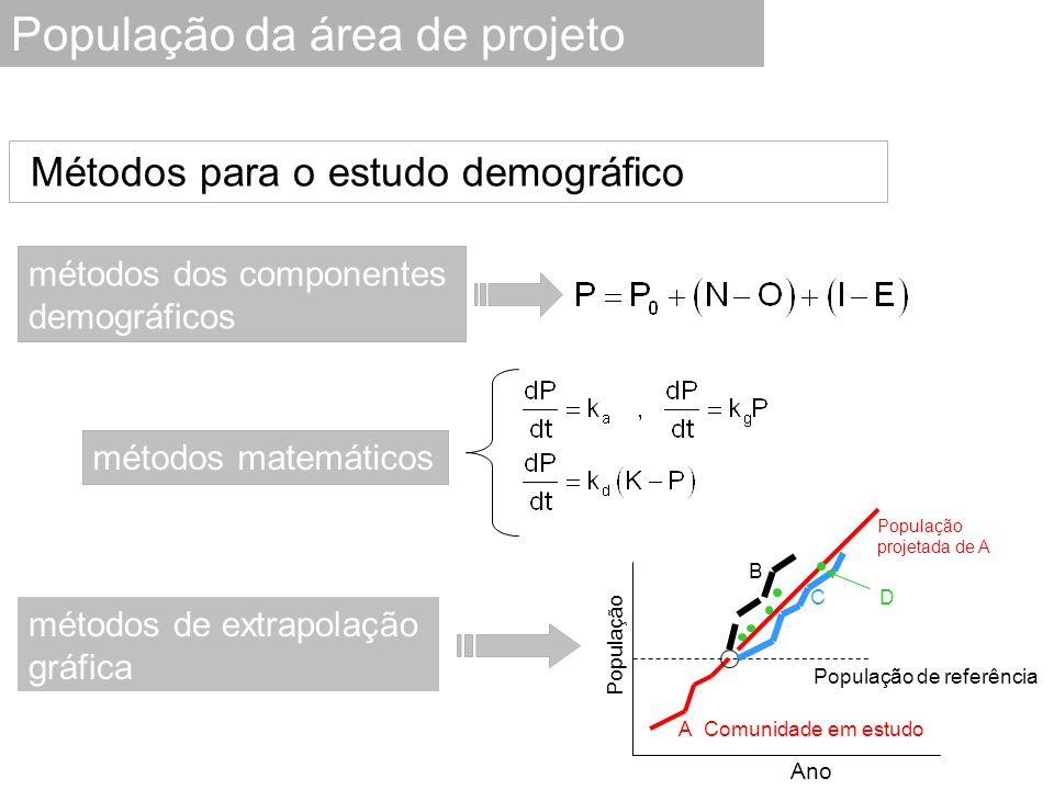 População da área de projeto Métodos para o estudo demográfico métodos dos componentes demográficos métodos matemáticos métodos de extrapolação gráfic