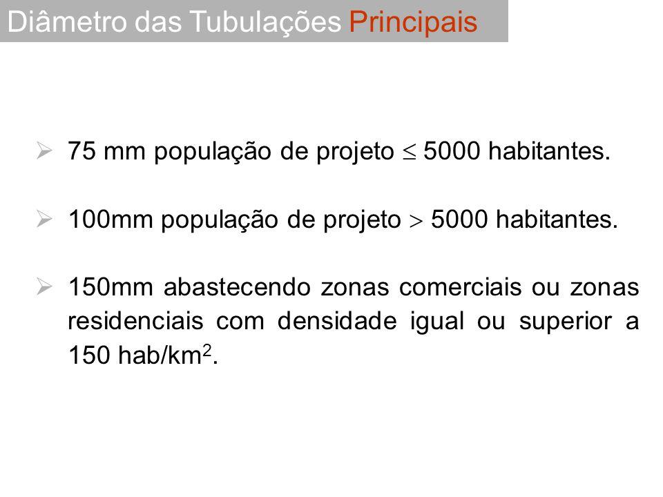  75 mm população de projeto  5000 habitantes.  100mm população de projeto  5000 habitantes.  150mm abastecendo zonas comerciais ou zonas residenc