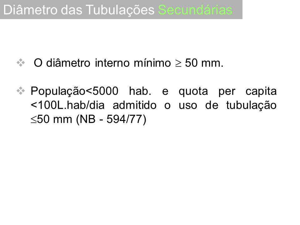  O diâmetro interno mínimo  50 mm.  População<5000 hab. e quota per capita <100L.hab/dia admitido o uso de tubulação  50 mm (NB - 594/77) Diâmetro