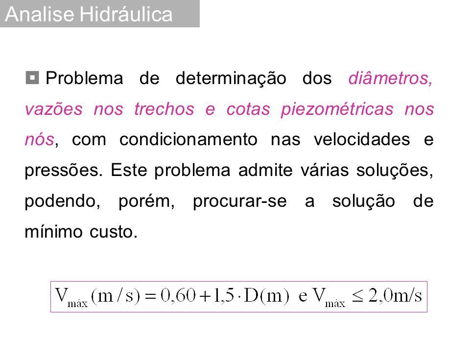 Analise Hidráulica  Problema de determinação dos diâmetros, vazões nos trechos e cotas piezométricas nos nós, com condicionamento nas velocidades e p