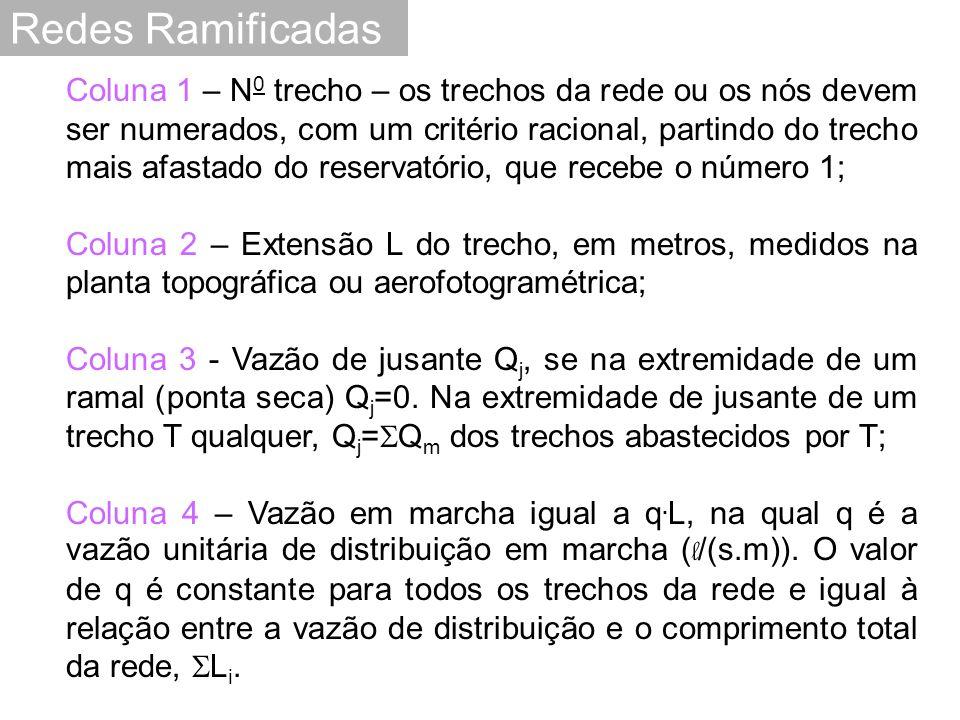 Redes Ramificadas Coluna 1 – N 0 trecho – os trechos da rede ou os nós devem ser numerados, com um critério racional, partindo do trecho mais afastado
