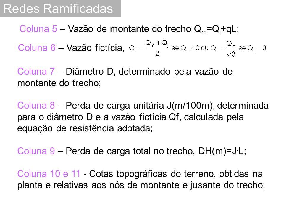 Redes Ramificadas Coluna 5 – Vazão de montante do trecho Q m =Q j +qL; Coluna 6 – Vazão fictícia, Coluna 7 – Diâmetro D, determinado pela vazão de mon