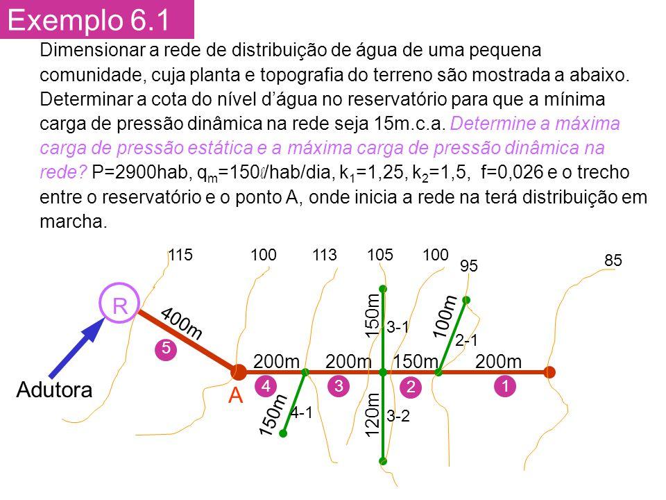 Exemplo 6.1 Dimensionar a rede de distribuição de água de uma pequena comunidade, cuja planta e topografia do terreno são mostrada a abaixo. Determina